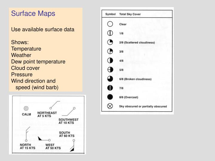 Surface Maps