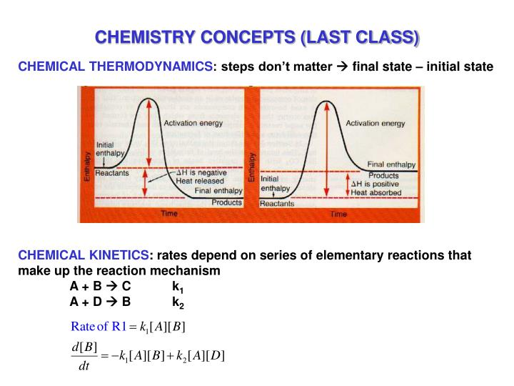 chemistry concepts last class n.