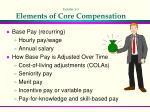 exhibit 1 3 elements of core compensation