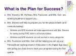 what is the plan for success