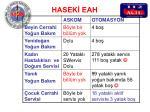 hasek eah