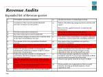 revenue audits3