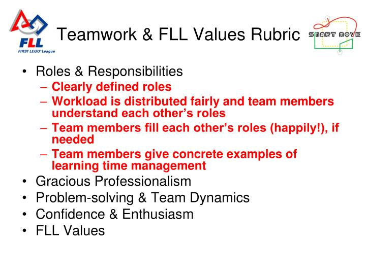 roles and values Professional roles and values melissa hurst wgu professional roles and values rup1 professional roles and values introduction nursing is not just simply going to school and passing the nclex it truly is an experience like no other, filled with lifelong learning that continues far past the classroom.