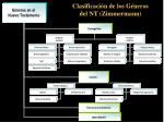 clasificaci n de los g neros del nt zimmermann