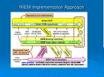 niem implementation approach