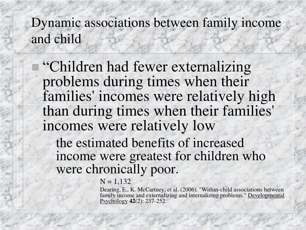 Dynamic associations between family income and child