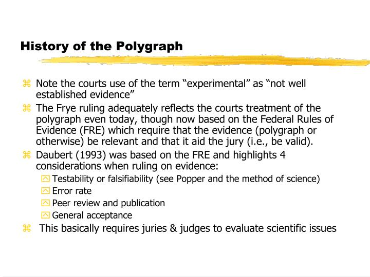 History of the Polygraph