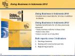 doing business in indonesia 2012