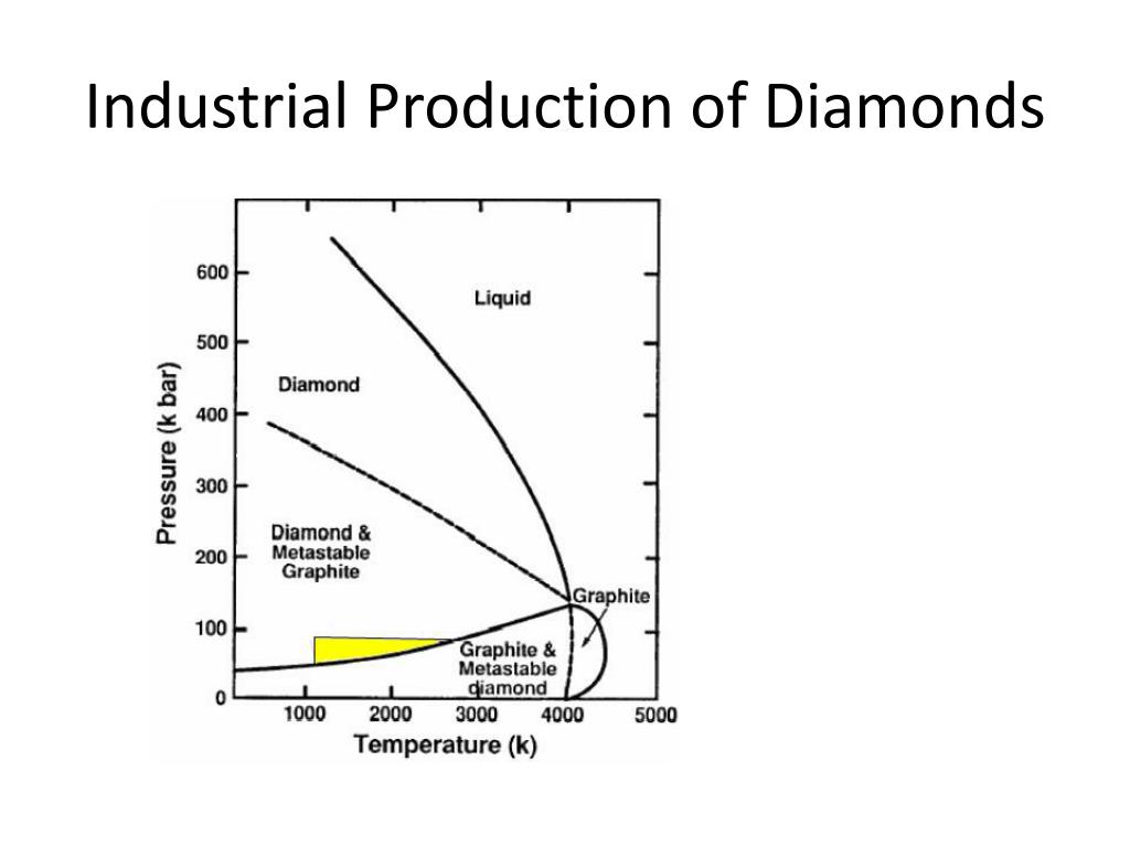 PPT - Boron: Group 3A PowerPoint Presentation - ID:1415235 B2h6 Lewis Structure