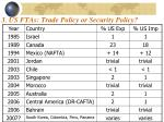 3 us ftas trade policy or security policy