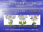 hiprospects