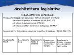 architettura legislativa
