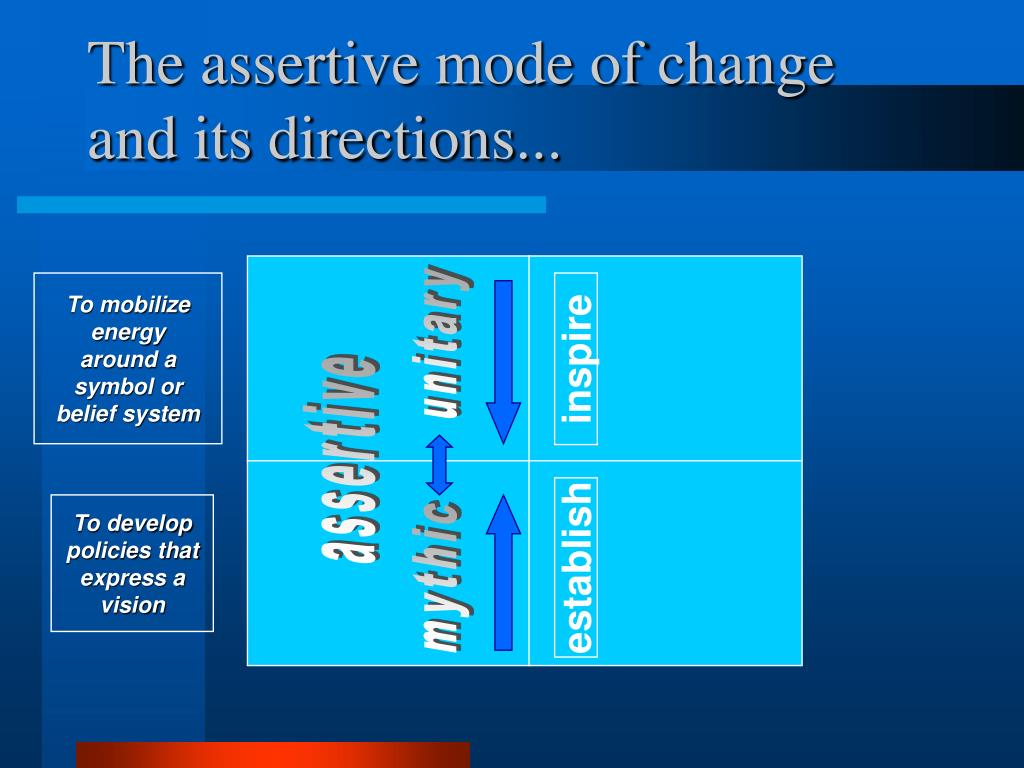 The assertive mode of change and its directions...