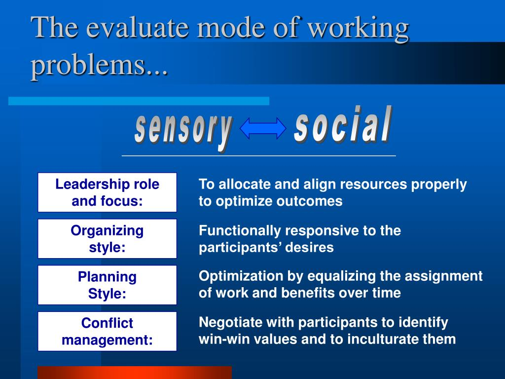 The evaluate mode of working problems...