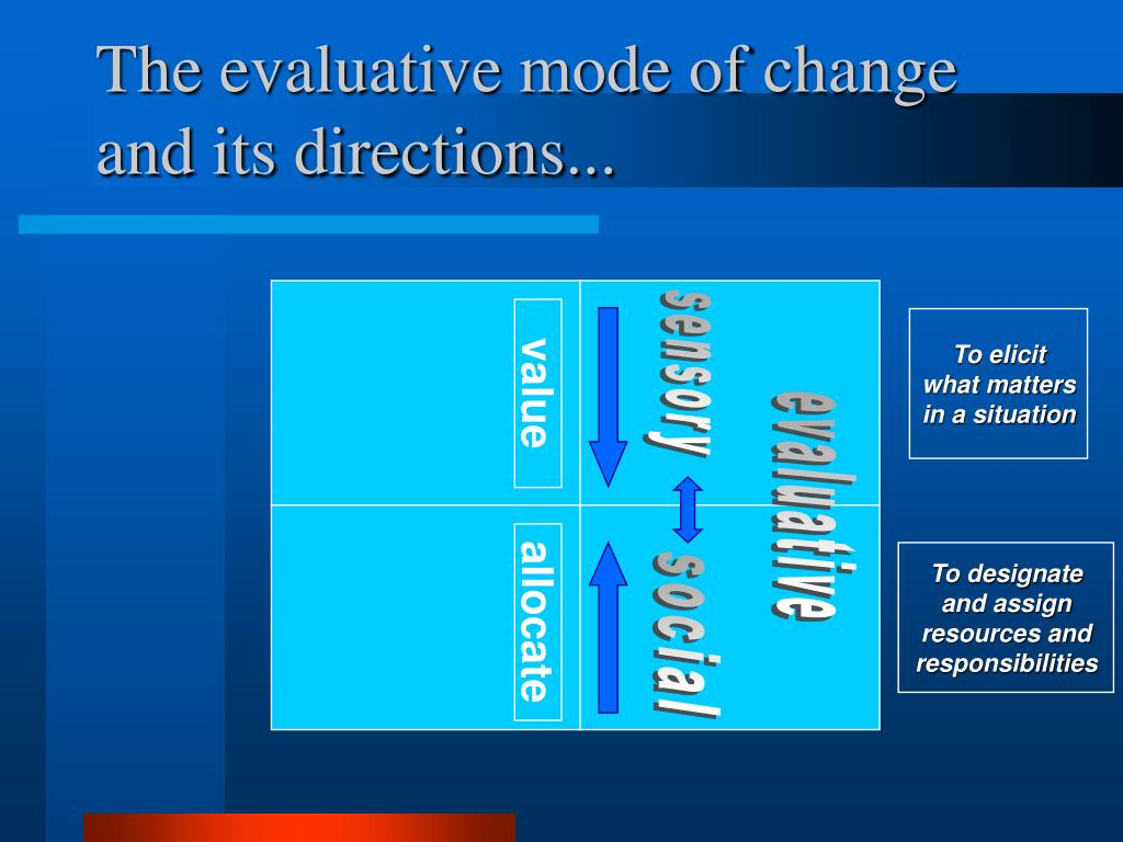 The evaluative mode of change and its directions...
