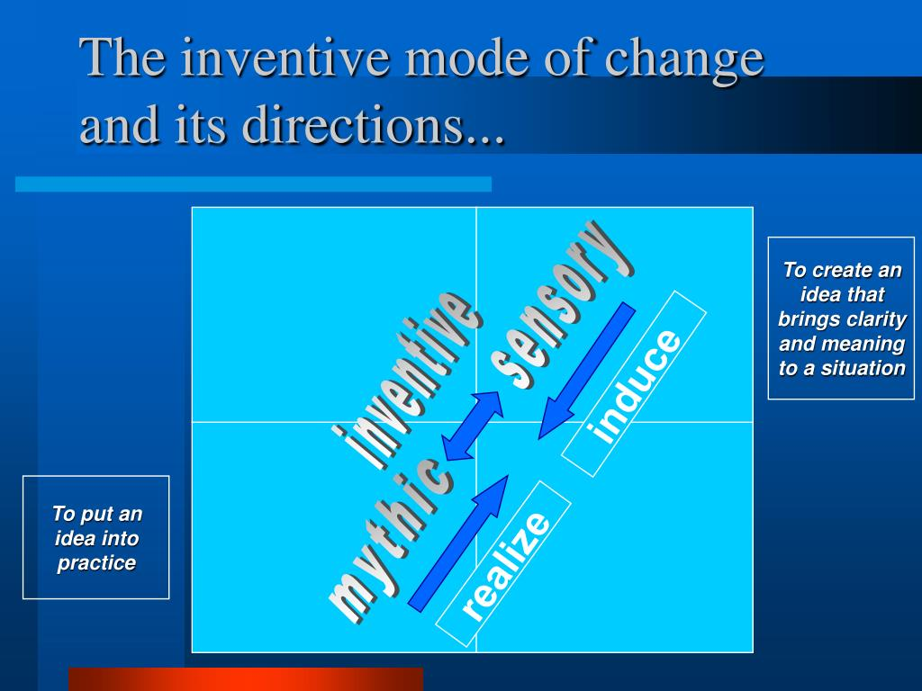 The inventive mode of change and its directions...