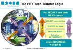 the fitt tech transfer logic