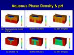 aqueous phase density ph