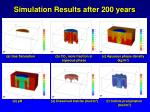 simulation results after 200 years