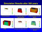 simulation results after 500 years