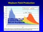 weyburn field production