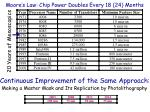 moore s law chip power doubles every 18 24 months