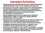 intended activities