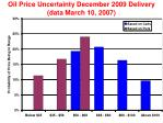 oil price uncertainty december 2009 delivery data march 10 2007