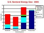 u s sectoral energy use 2005