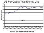 us per capita total energy use