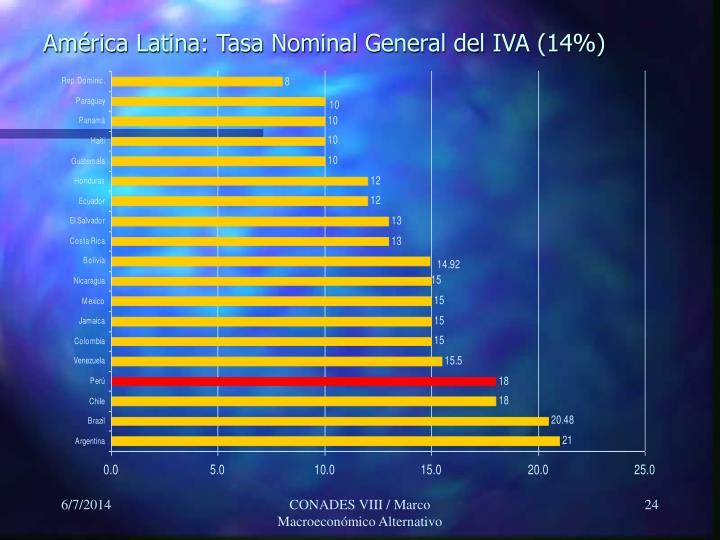 América Latina: Tasa Nominal General del IVA (14%)