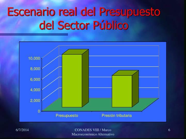 Escenario real del Presupuesto del Sector Público
