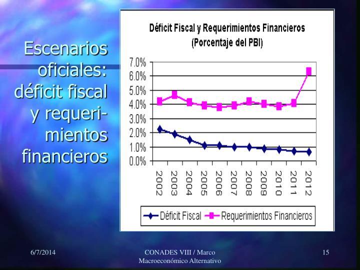 Escenarios oficiales: déficit fiscal y requeri-mientos financieros