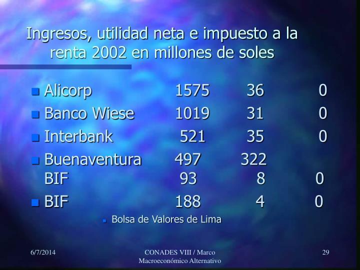 Ingresos, utilidad neta e impuesto a la renta 2002 en millones de soles