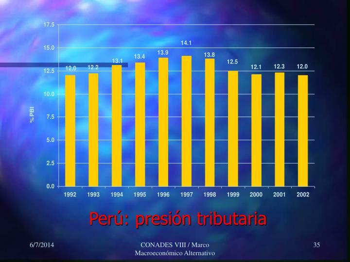 Perú: presión tributaria