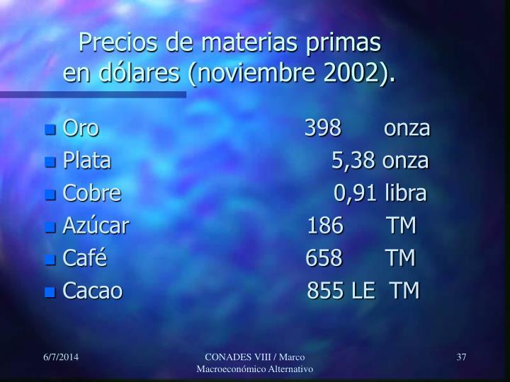 Precios de materias primas