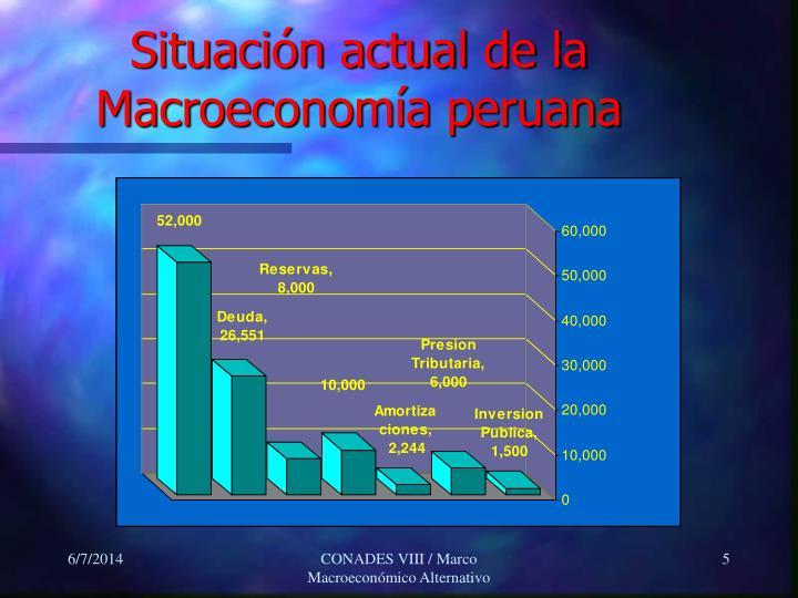 Situación actual de la Macroeconomía peruana