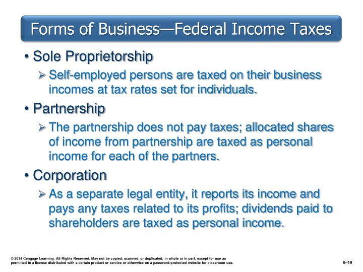 Forms of Business—Federal Income Taxes