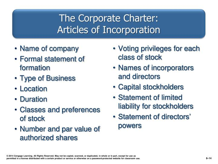 The Corporate Charter: