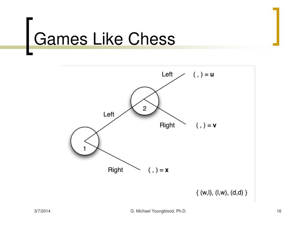Games Like Chess
