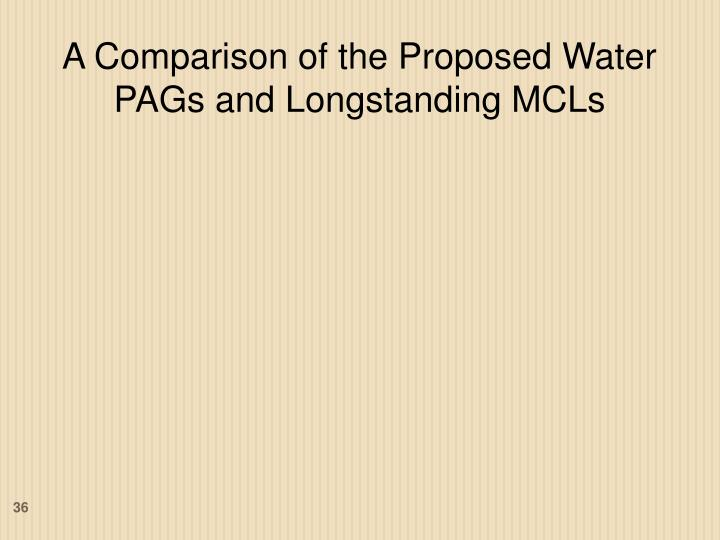 A Comparison of the Proposed Water PAGs and Longstanding MCLs