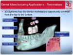 dental manufacturing applications restorations