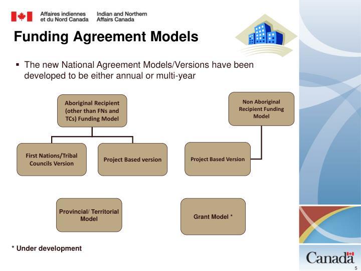 Funding Agreement Models