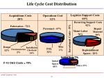 life cycle cost distribution