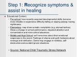 step 1 r ecognize symptoms assist in healing1