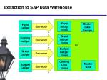 extraction to sap data warehouse