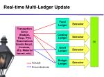 real time multi ledger update