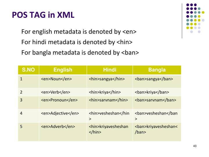 POS TAG in XML