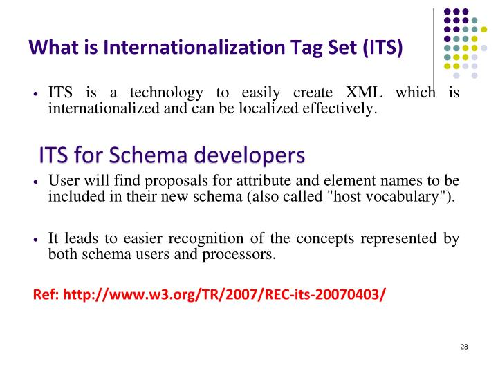 What is Internationalization Tag Set (ITS)