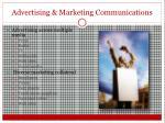 advertising marketing communications